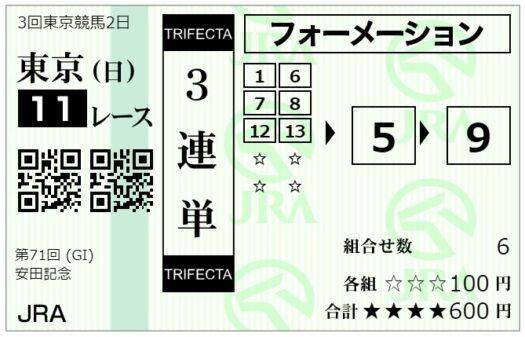 【3連単】フォーメーション馬券6点①